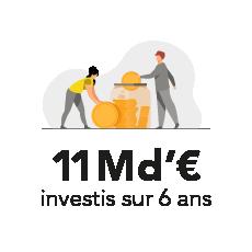 11 millions d'euros investis sur 6 ans
