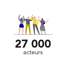 27 000 acteurs
