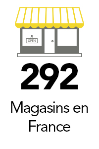 292 magasins